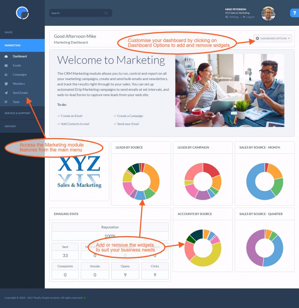 CRM Marketing Dashboard Widgets