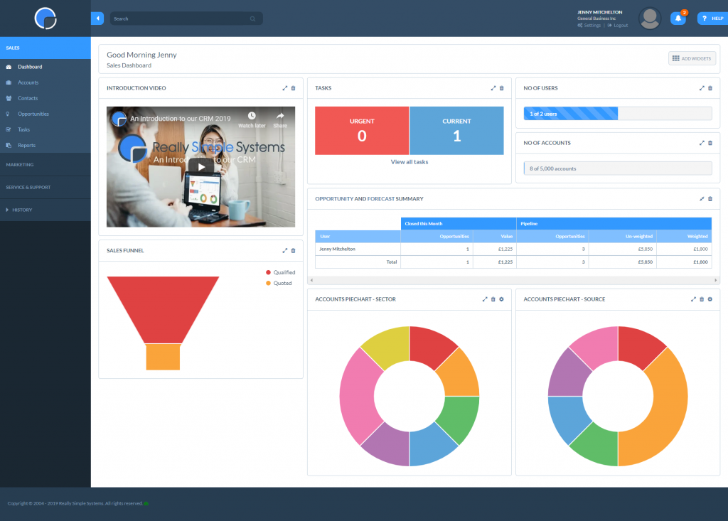Your CRM Dashboard