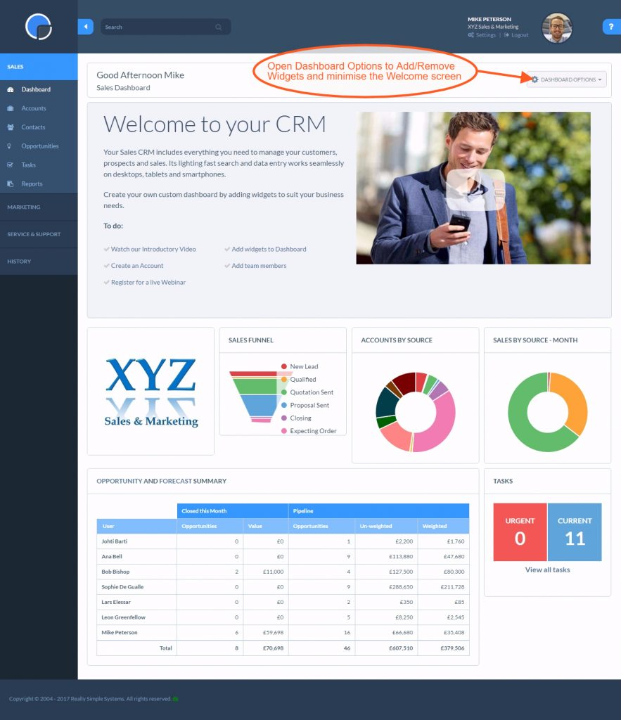 CRM Dashboard Widgets