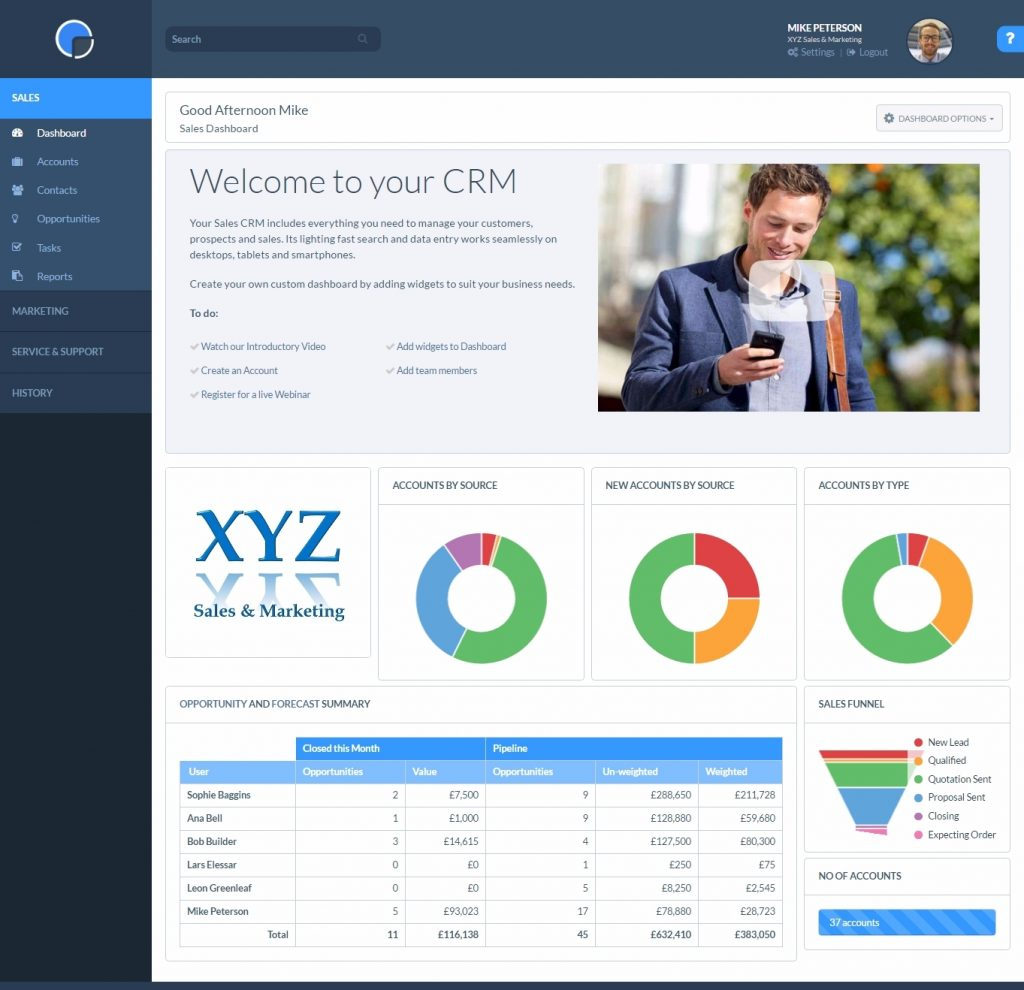 Your CRM Sales Dashboard