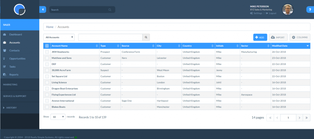 Accounts added to CRM via Web Forms